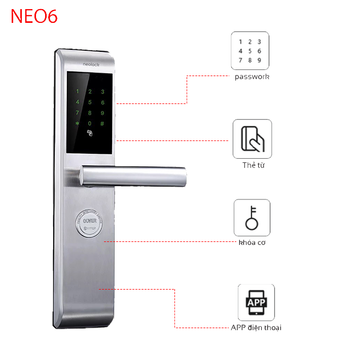 NEO6 HIGHLY SMART LOCK